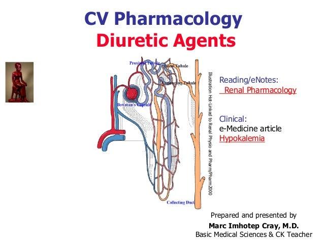 CV Pharmacology Diuretic Agents Reading/eNotes: Renal Pharmacology Clinical: e-Medicine article Hypokalemia IllustrationHo...