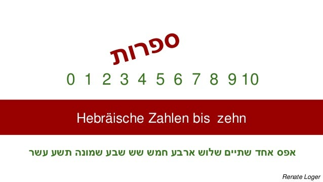 Hebräische Zahlen bis zehn 0 1 2 3 4 5 6 7 8 9 10 אפסאחדשתייםשלושארבעחמששששבעשמונהתשעעשר Renate Loger