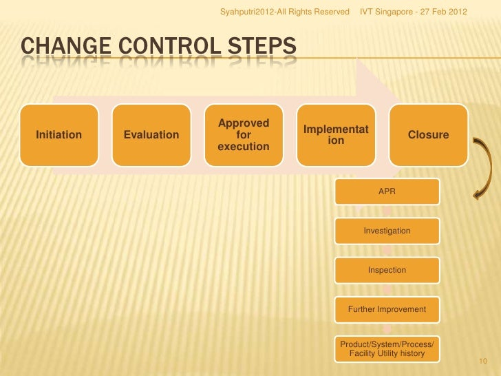 Software Change Control Template Best Practices To