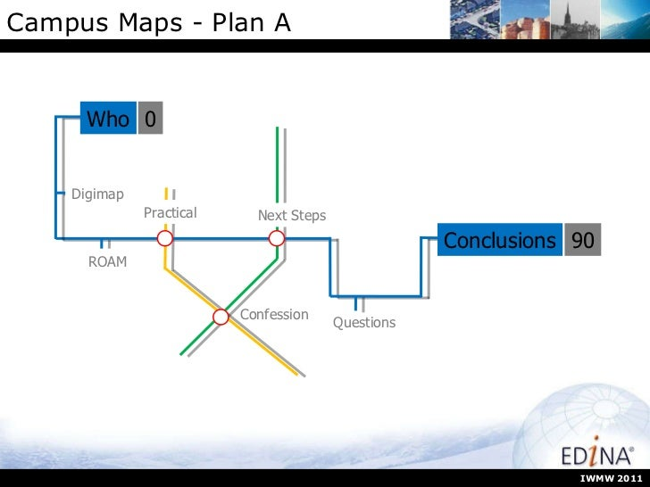 Campus Maps - Plan A IWMW 2011 Who Digimap ROAM Questions Conclusions 0 90 Confession Next Steps Practical