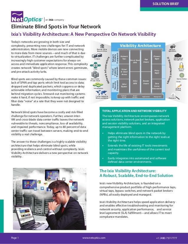 Ixia/Net Optics - Visibility Architecture Solution Brief