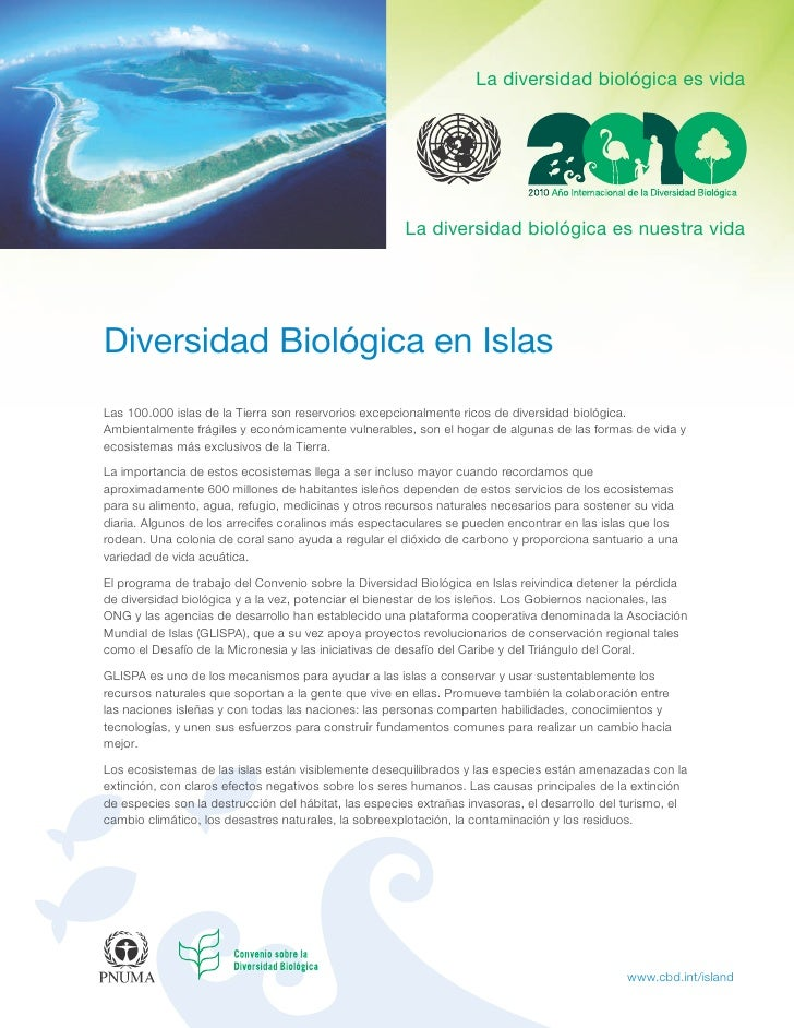 Iyb cbd-factsheet-island-es