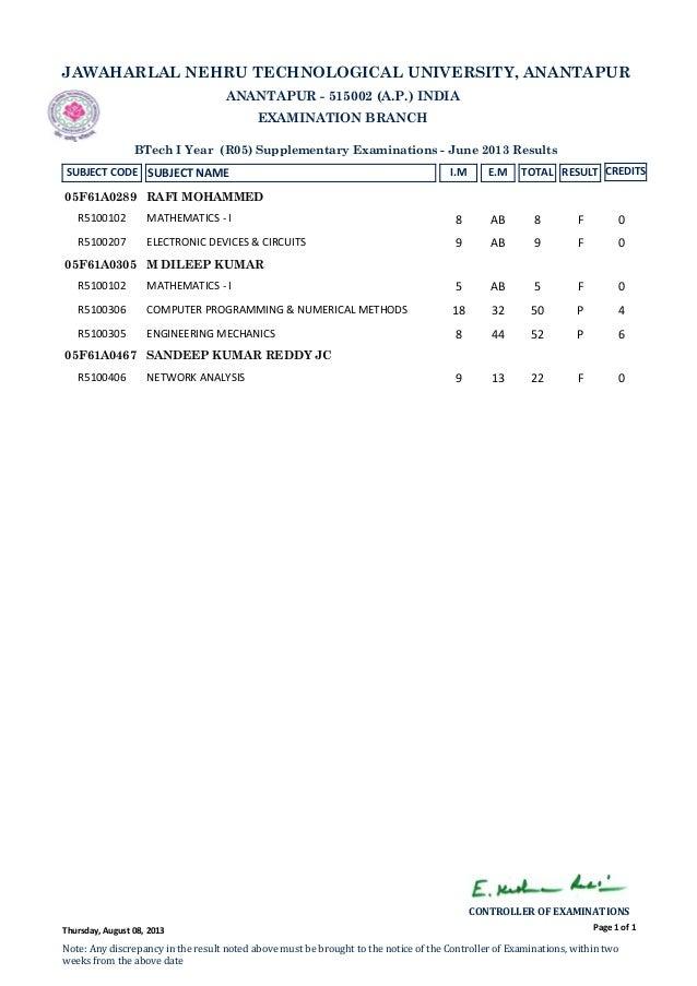 I year r05 results.pdf