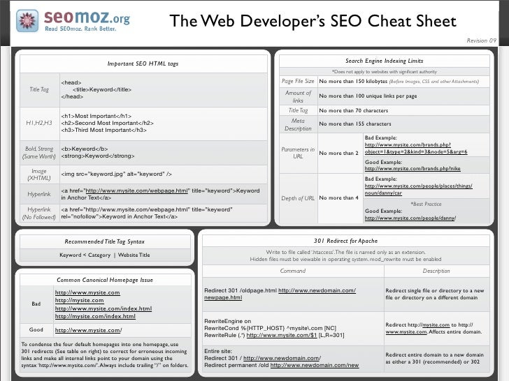 The Web Developer's SEO Cheat Sheet                                                                                       ...