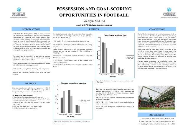 REFERENCES 1. Jones, P et al. Int. J. Perf. Anal. In Sport. 4: 98-102, 2004 2. Lago, C et al. Int. J. Perf. Anal. In Spo...