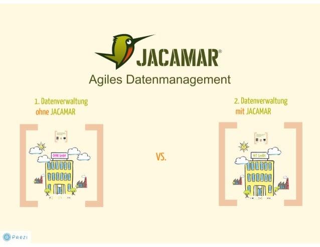 JACAMAR - Die Software für agiles Datenmanagement