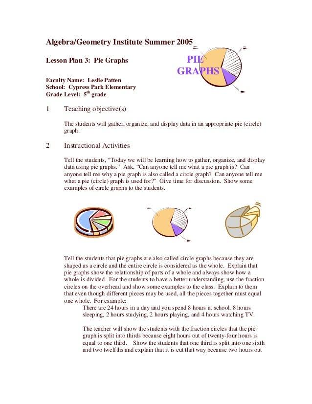 Algebra/Geometry Institute Summer 2005 Lesson Plan 3: Pie Graphs Faculty Name: Leslie Patten School: Cypress Park Elementa...