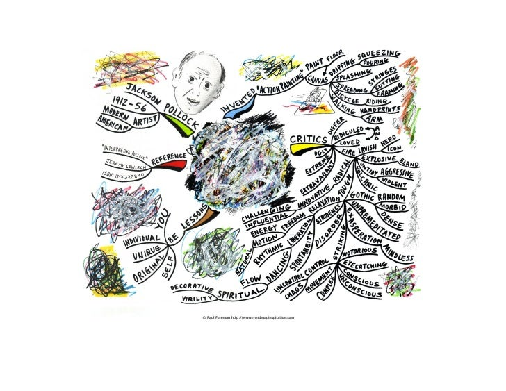 Jackson PollockThis mind map explores the artist Jackson Pollock from the perspective of the criticism his paintings attra...