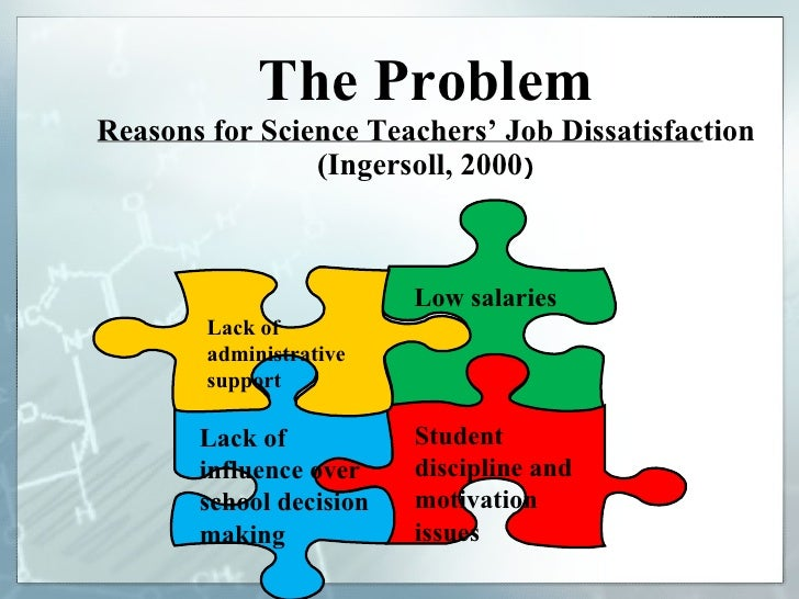 dissertation on decision making