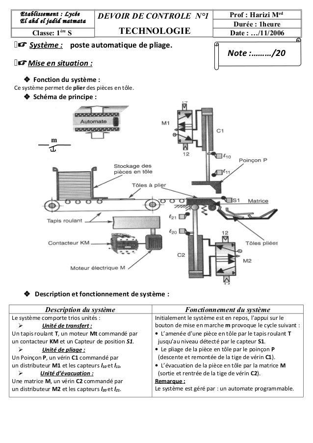 Etablissement : Lycée El ahd el jadid matmata  DEVOIR DE CONTROLE N°1  Classe: 1ère S  TECHNOLOGIE   Système : poste aut...