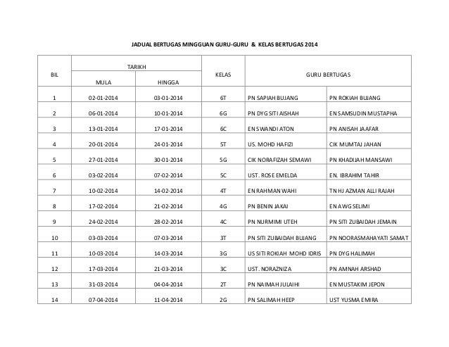 JADUAL BERTUGAS MINGGUAN GURU-GURU & KELAS BERTUGAS 2014  TARIKH BIL  KELAS  GURU BERTUGAS  MULA  HINGGA  1  02-01-2014  0...