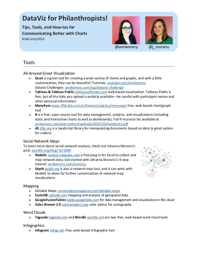 DataViz for Philanthropists! Tips, Tools, and How-tos for Communicating Better with Charts #JAGUnity2014 @j_morariu@annkem...