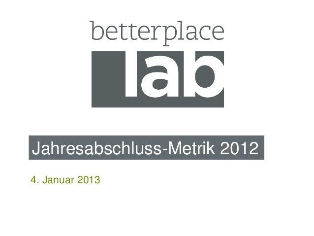 Jahresabschluss-Metrik 20124. Januar 2013