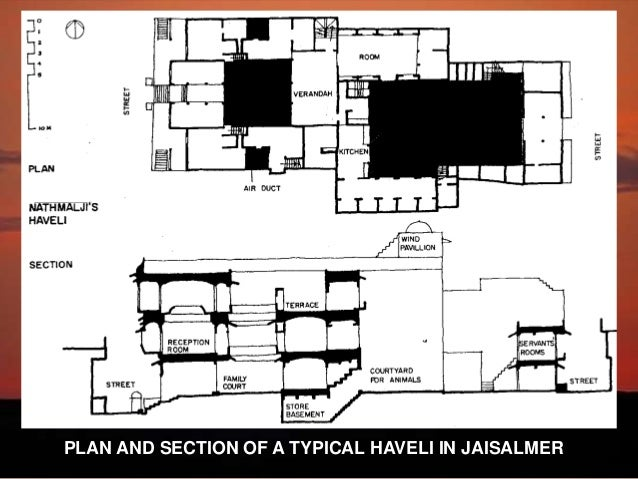 Jaisalmer Study on House Plans With Center Courtyard
