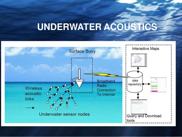 under water communication In 1977, a year after i got open-water certified, sound wave systems launched  the wet phone, a voice-activated underwater communication device that.