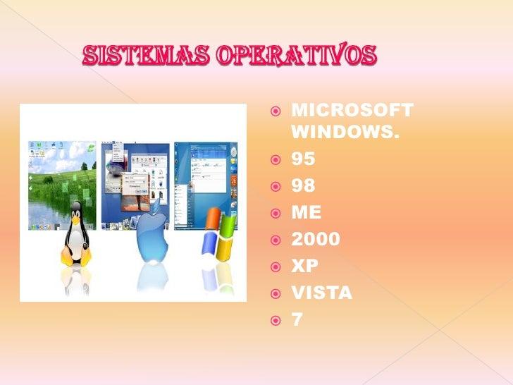 SISTEMAS OPERATIVOS<br />MICROSOFT WINDOWS.<br />95<br />98<br />ME<br />2000<br />XP<br />VISTA<br />7<br />