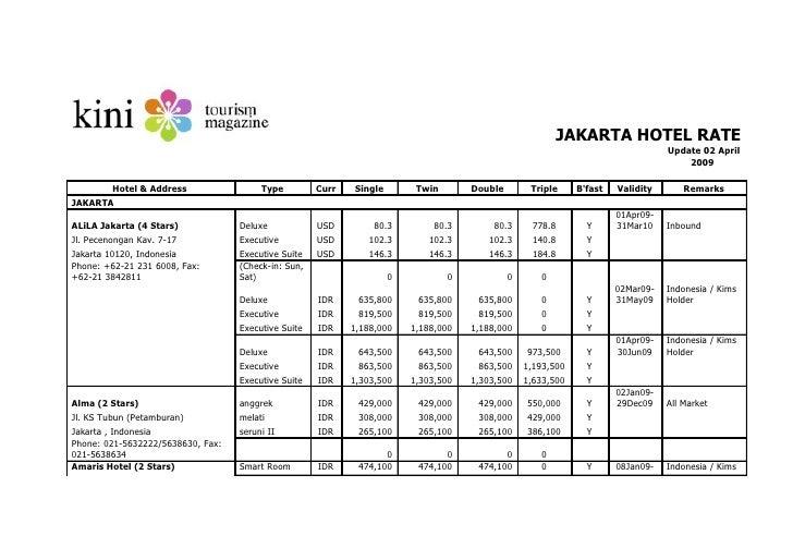 JAKARTA HOTEL RATE                                                                                                        ...