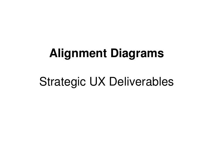 Alignment DiagramsStrategic UX Deliverables<br />