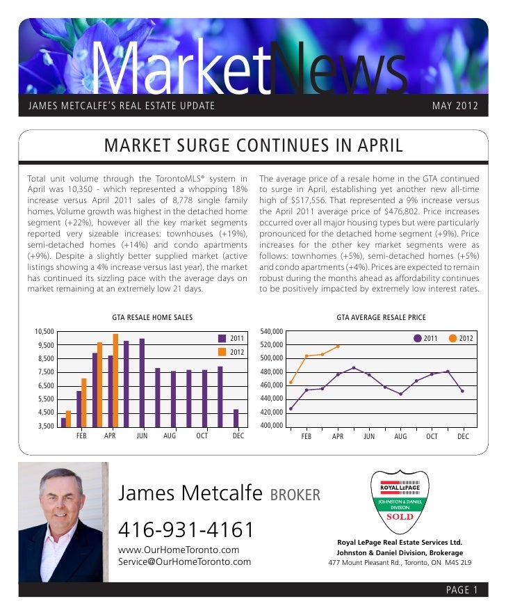 James Metcalfe's Toronto Real Estate Market Update May 2012