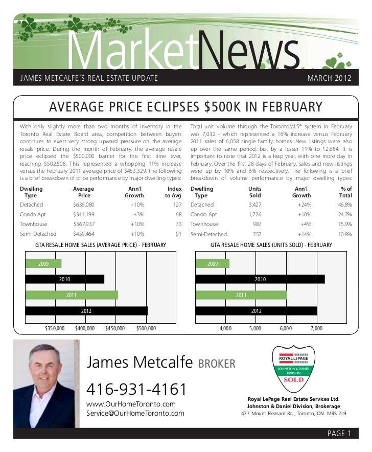James Metcalfe's real estate market update march 2012