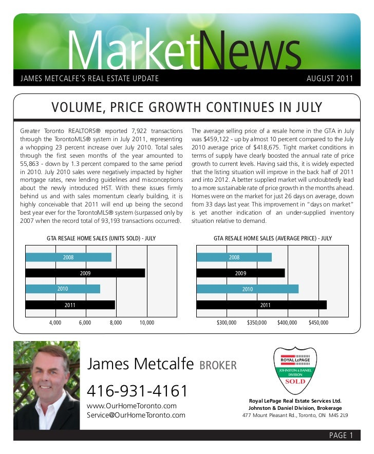 James Metcalfe's Real Estate Market update for Our Home Toronto 08,11