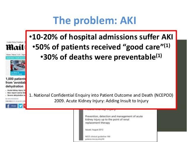 admissions suffer AKI •50%