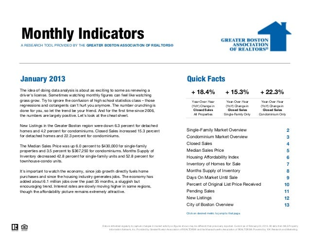 Monthly IndicatorsA RESEARCH TOOL PROVIDED BY THE GREATER BOSTON ASSOCIATION OF REALTORS®January 2013                     ...