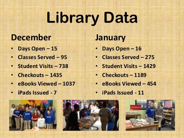 Library Data December  January  • • • • • •  • • • • • •  Days Open – 15 Classes Served – 95 Student Visits – 738 Checkout...