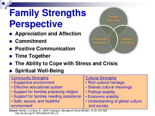 family strenghts essay