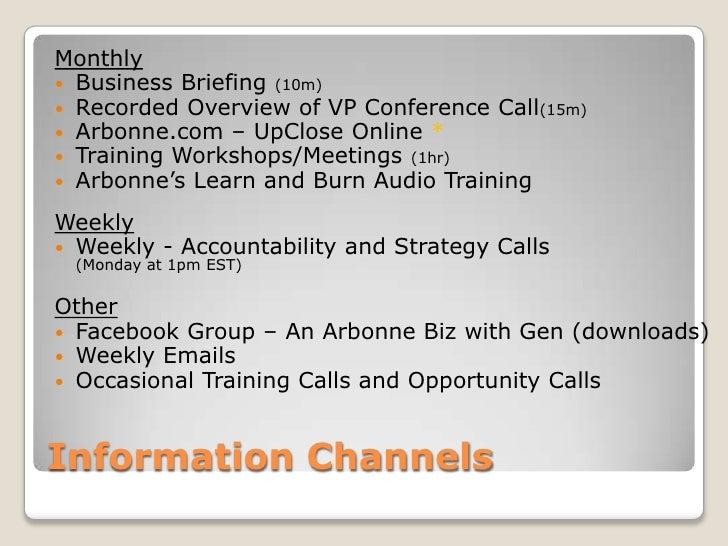 ARBONNE LEARN & BURN - trademark information