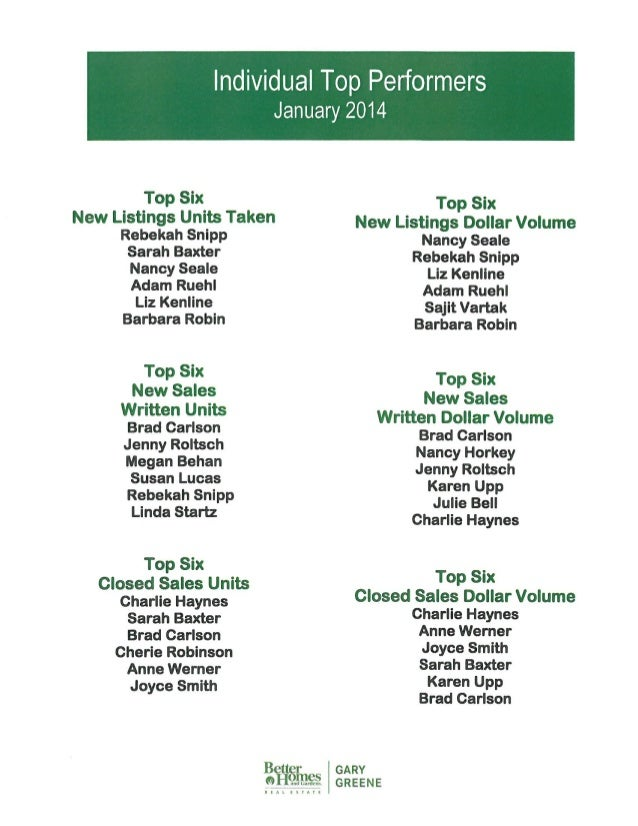 Top Performers | January 2014 | BHGRE Gary Greene | The Woodlands and Magnolia Marketing Centers