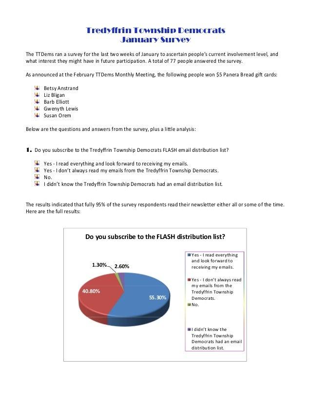 January survey