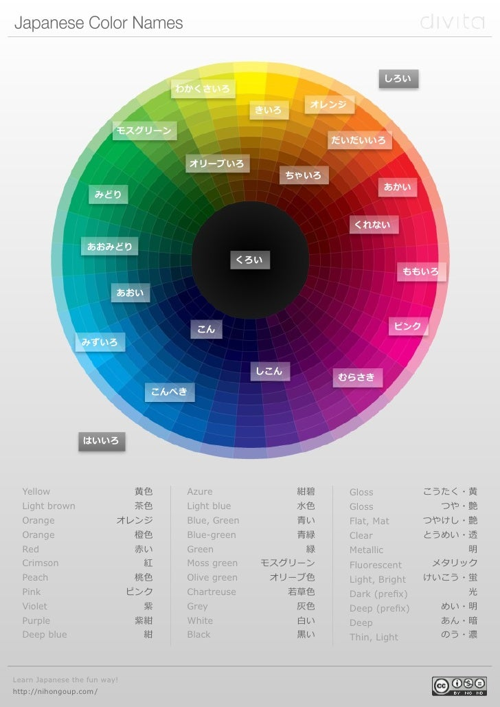 Japanese Color Names 28 Images Names Of Colors In