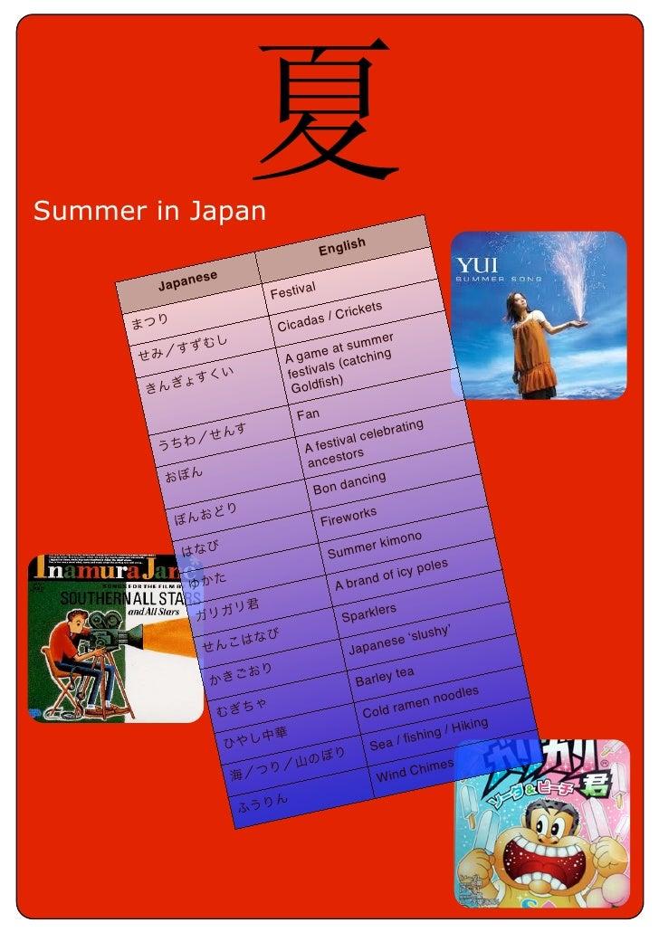 Japanese summer words