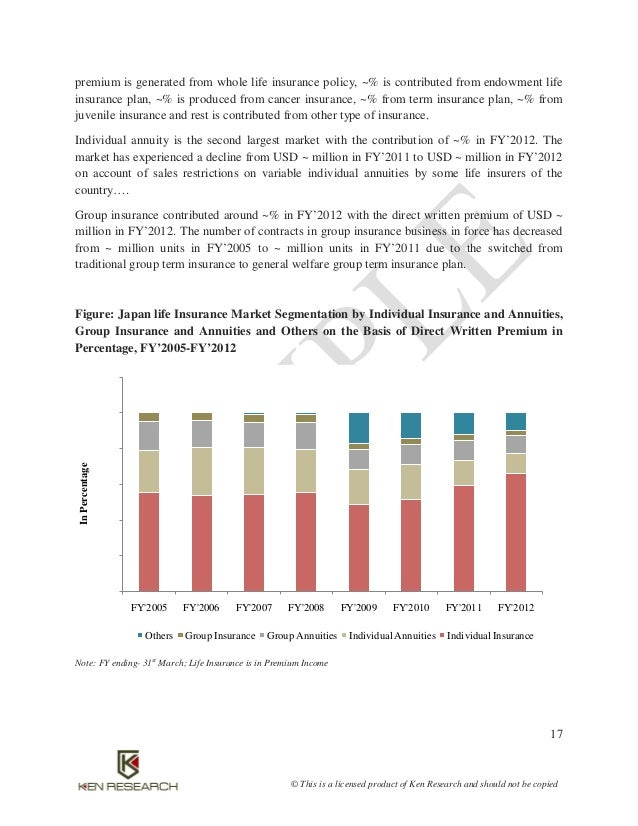 japans aging population a descriptive study Case study: japan 's ageing population japan has the largest population of over 65yrs in the world in the early 20 th century, japan 's population grew rapidly as it industrialized.