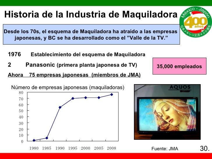 <ul><li>Historia de la Industria de Maquiladora </li></ul><ul><li>1976  Establecimiento del esquema de Maquiladora </li></...