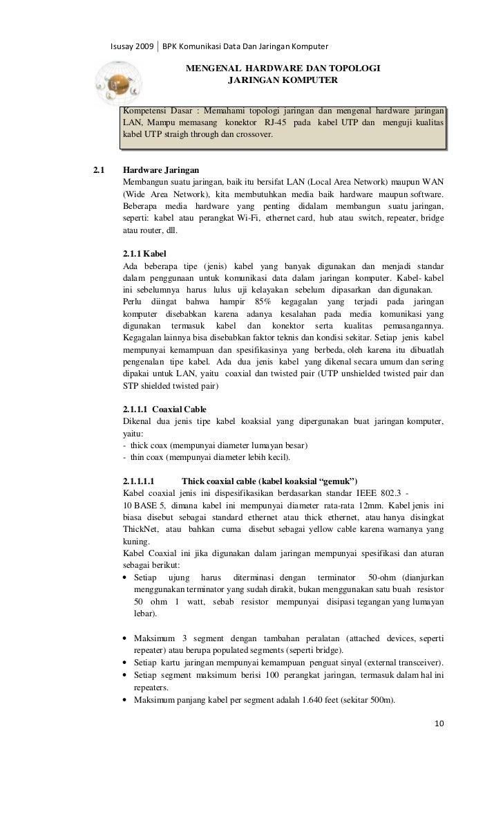 Isusay 2009 BPK Komunikasi Data Dan Jaringan Komputer                         MENGENAL HARDWARE DAN TOPOLOGI              ...