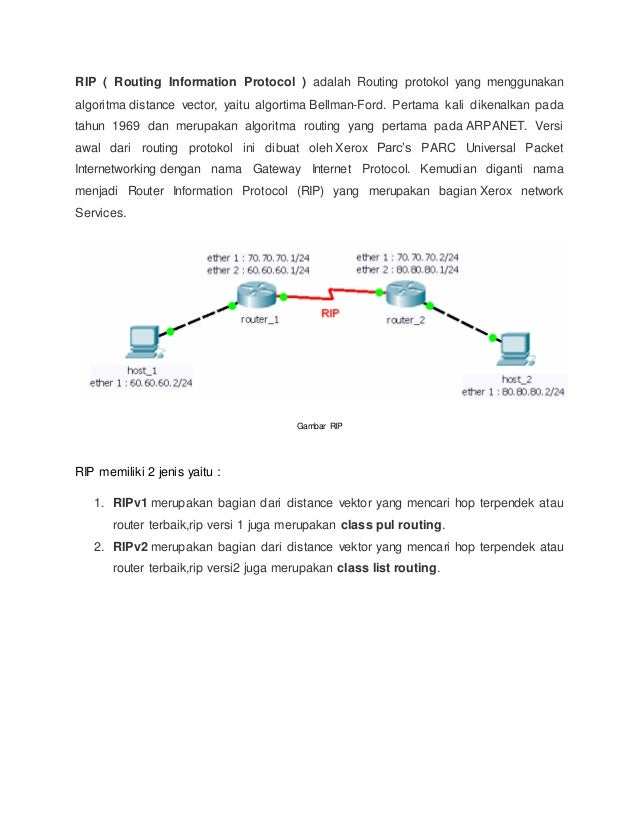 bellman ford adalah with Jaringan Komunikasi 7 Pti1 on Apa Itu Rip Routing Information Protocol besides Algoritma Prim together with Algoritma Bellman Ford Implementasi likewise 06 as well Kapasitor Palsu.