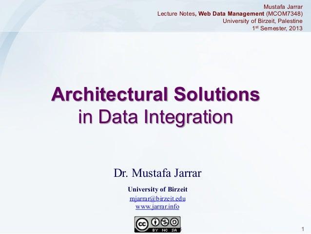 Jarrar: Architectural Solutions in Data Integration