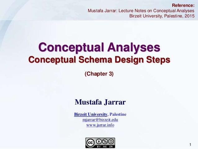 1Jarrar © 2015 Conceptual Analyses Conceptual Schema Design Steps (Chapter 3) Reference: Mustafa Jarrar: Lecture Notes on ...