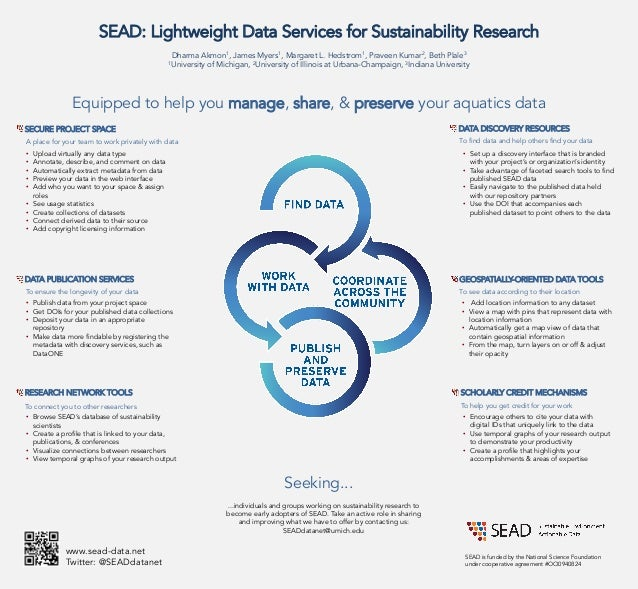 SEAD: Lightweight Data Services for Sustainability Research Dharma Akmon1, James Myers1, Margaret L. Hedstrom1, Praveen Ku...
