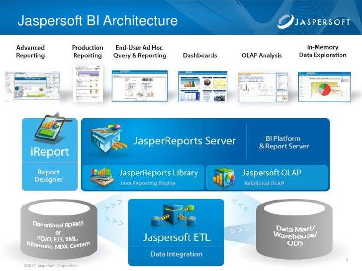 Jaspersoft bi suite overview 2012 for Architecture bi