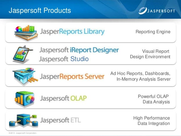 Jaspersoft OLAP User Guide - Microsoft Sql Server