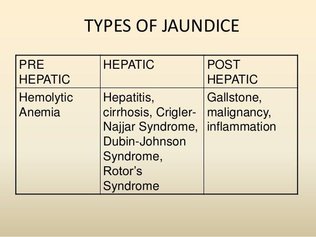 All About Jaundice
