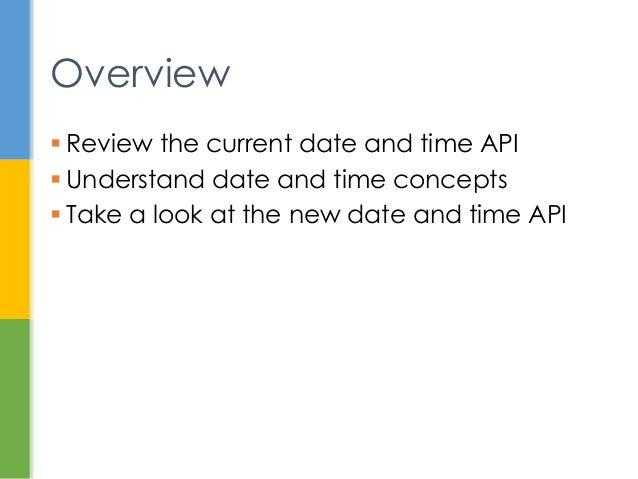 Java 8: Date Time APIGanesh Samarthyamganesh@codeops.tech