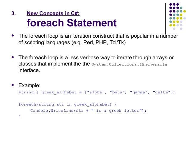 C# Array Examples