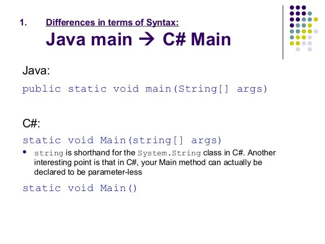 Java besides Fxml tutorial intermediate likewise Learn C Programming furthermore Creating Java Objects With BlueJ furthermore Android Tutorials. on hello world java