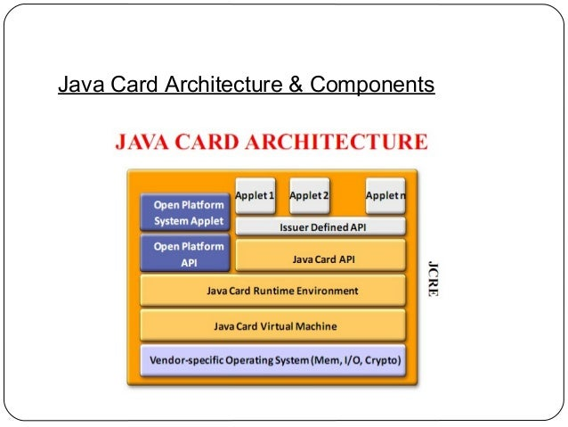 Java card technology for Architecture java