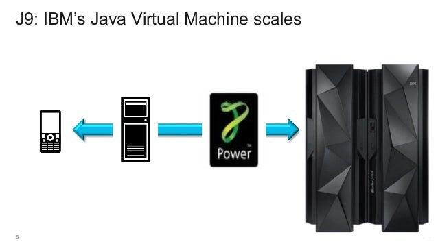 ibm java machine
