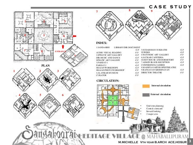 Image Result For House Plan App